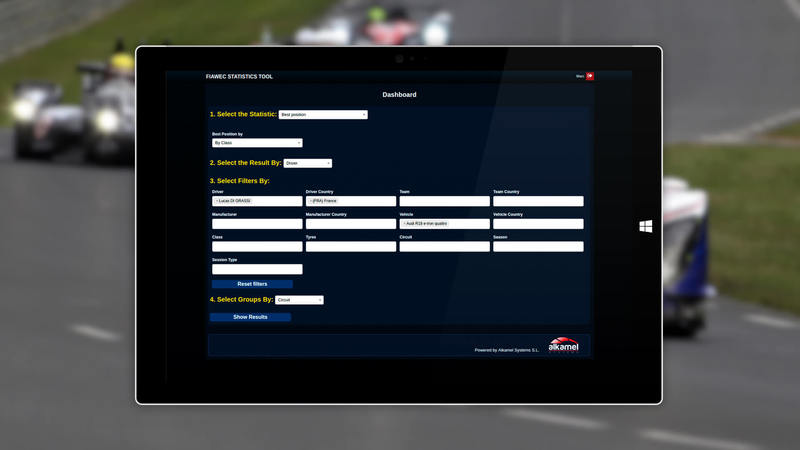 Tablet with Alkamel statistics with a car race like background image
